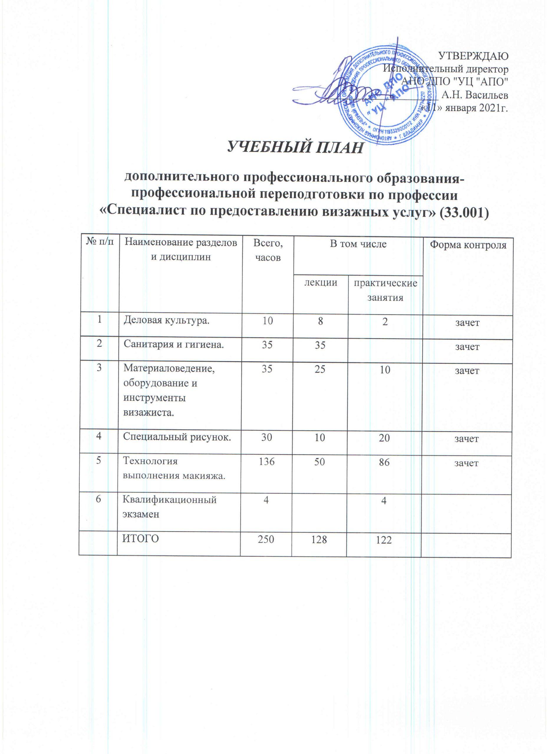 Специалист по предоставлениювизажных услуг (33.001)